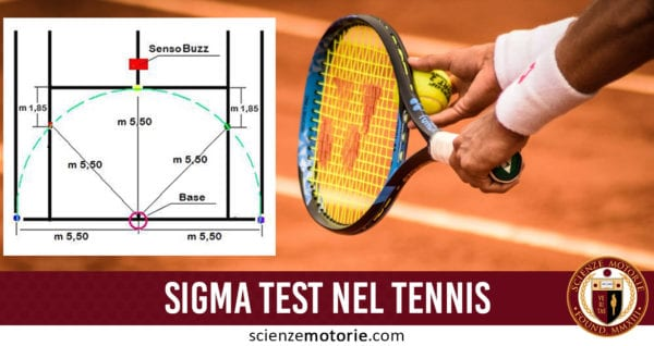 sigma test tennis